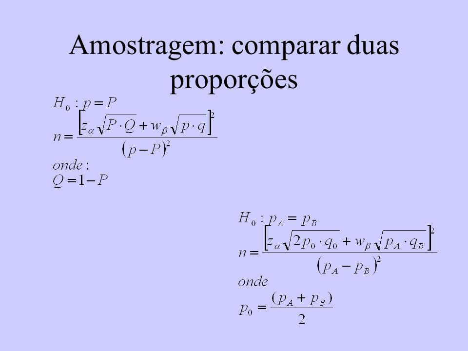 Amostragem: comparar duas proporções