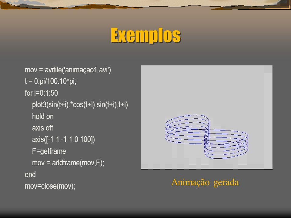 Exemplos mov = avifile( animaçao1.avi ) t = 0:pi/100:10*pi; for i=0:1:50 plot3(sin(t+i).*cos(t+i),sin(t+i),t+i) hold on axis off axis([-1 1 -1 1 0 100]) F=getframe mov = addframe(mov,F); end mov=close(mov); Animação gerada