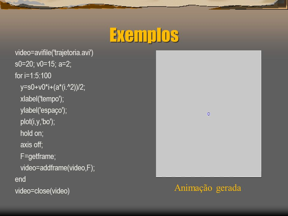 Exemplos video=avifile('trajetoria.avi') s0=20; v0=15; a=2; for i=1:5:100 y=s0+v0*i+(a*(i.^2))/2; xlabel('tempo'); ylabel('espaço'); plot(i,y,'bo'); h