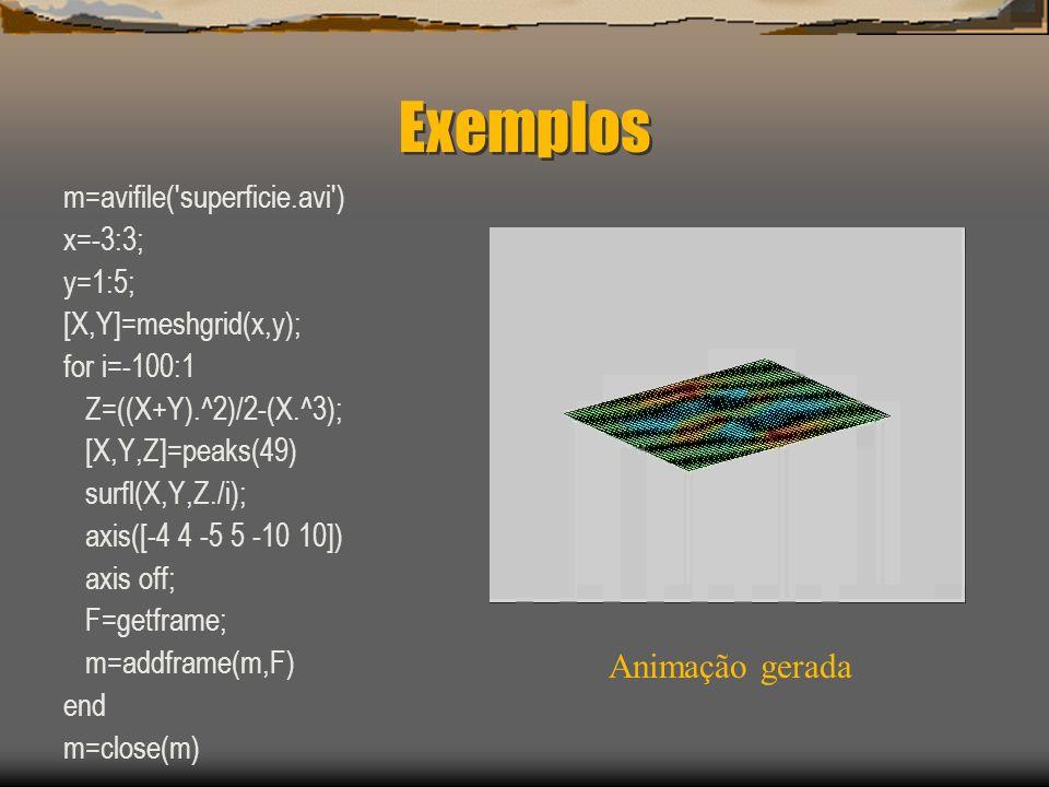 Exemplos m=avifile( superficie.avi ) x=-3:3; y=1:5; [X,Y]=meshgrid(x,y); for i=-100:1 Z=((X+Y).^2)/2-(X.^3); [X,Y,Z]=peaks(49) surfl(X,Y,Z./i); axis([-4 4 -5 5 -10 10]) axis off; F=getframe; m=addframe(m,F) end m=close(m) Animação gerada