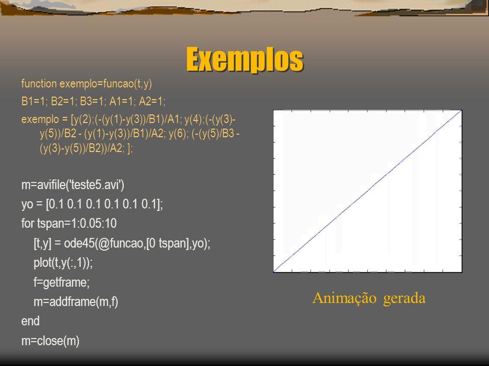 Exemplos function exemplo=funcao(t,y) B1=1; B2=1; B3=1; A1=1; A2=1; exemplo = [y(2);(-(y(1)-y(3))/B1)/A1; y(4);(-(y(3)- y(5))/B2 - (y(1)-y(3))/B1)/A2; y(6); (-(y(5)/B3 - (y(3)-y(5))/B2))/A2; ]; m=avifile( teste5.avi ) yo = [0.1 0.1 0.1 0.1 0.1 0.1]; for tspan=1:0.05:10 [t,y] = ode45(@funcao,[0 tspan],yo); plot(t,y(:,1)); f=getframe; m=addframe(m,f) end m=close(m) Animação gerada