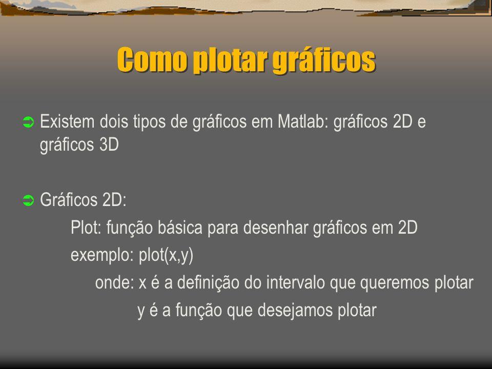 Como plotar gráficos Existem dois tipos de gráficos em Matlab: gráficos 2D e gráficos 3D Gráficos 2D: Plot: função básica para desenhar gráficos em 2D exemplo: plot(x,y) onde: x é a definição do intervalo que queremos plotar y é a função que desejamos plotar