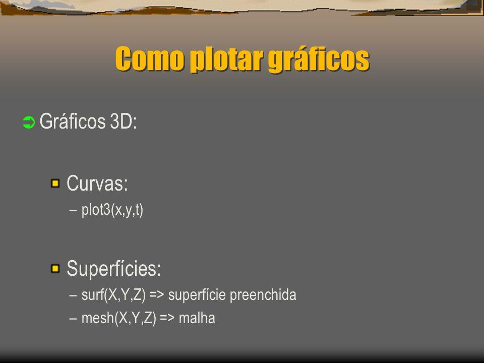 Como plotar gráficos Gráficos 3D: Curvas: –plot3(x,y,t) Superfícies: –surf(X,Y,Z) => superfície preenchida –mesh(X,Y,Z) => malha