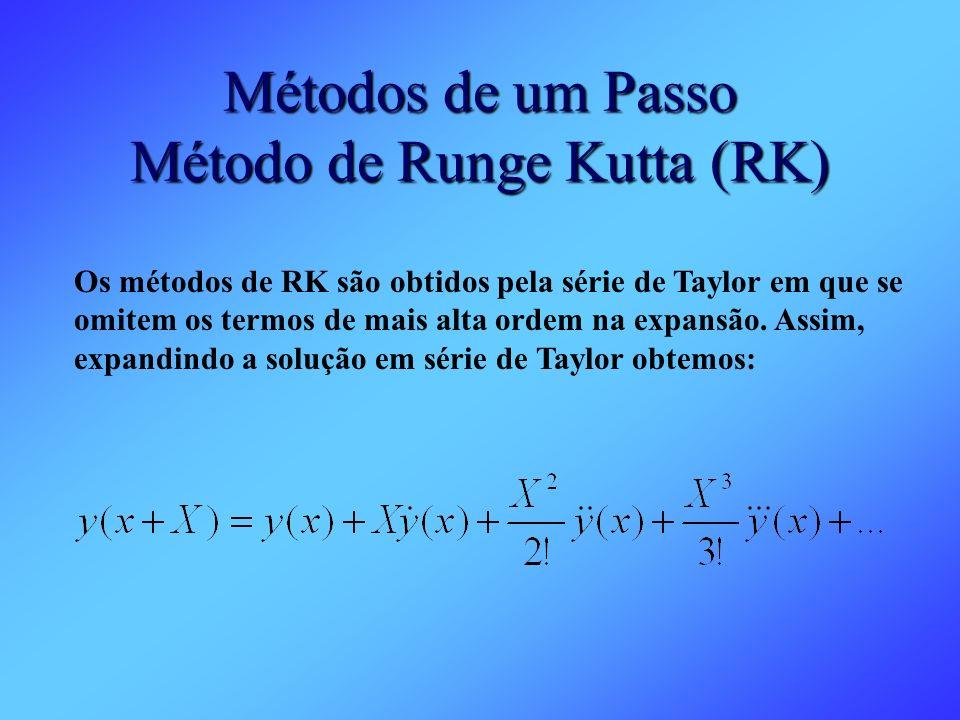 Métodos de um Passo Método de Runge Kutta (RK) Os métodos de RK são obtidos pela série de Taylor em que se omitem os termos de mais alta ordem na expa