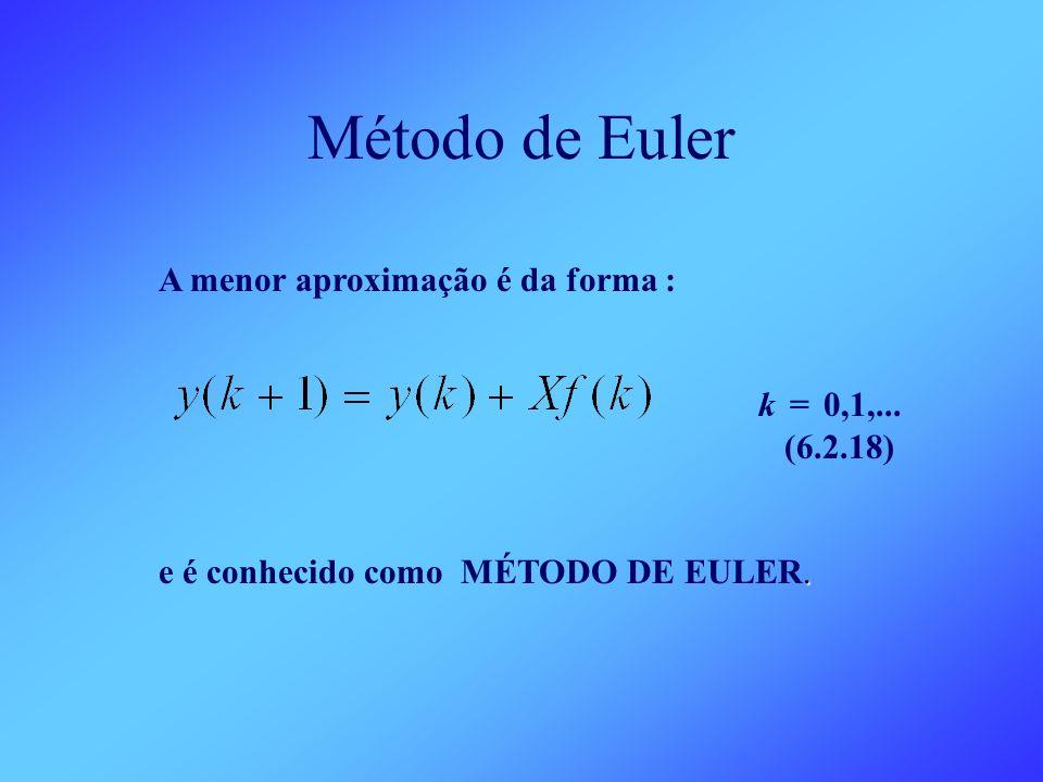 Método de Euler A menor aproximação é da forma : k = 0,1,... (6.2.18). e é conhecido como MÉTODO DE EULER.