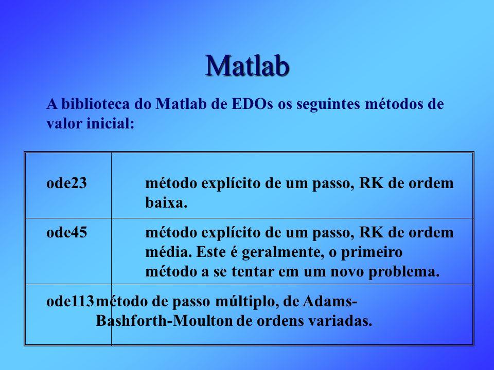 Matlab A biblioteca do Matlab de EDOs os seguintes métodos de valor inicial: ode23método explícito de um passo, RK de ordem baixa. ode45método explíci