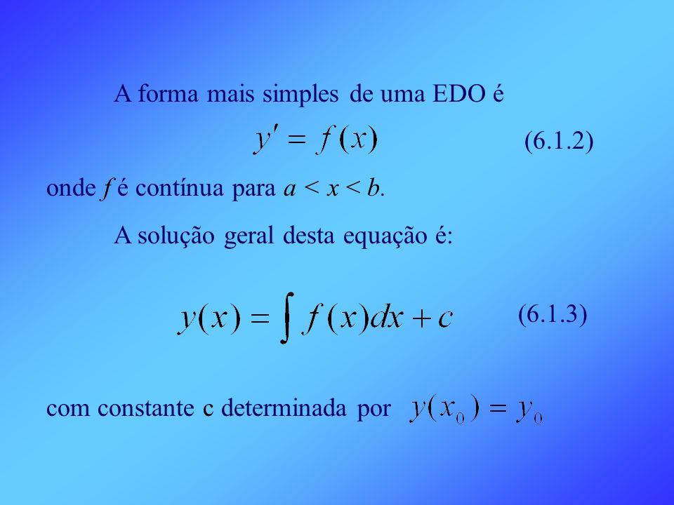 A forma mais simples de uma EDO é (6.1.2) onde f é contínua para a < x < b. A solução geral desta equação é: (6.1.3) com constante c determinada por