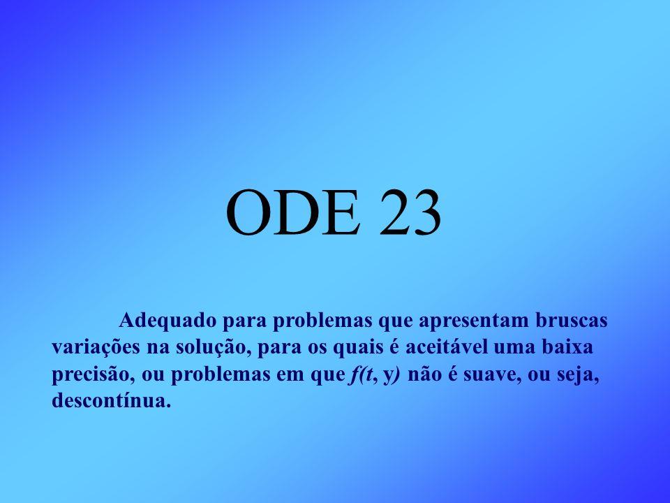 ODE 23 Adequado para problemas que apresentam bruscas variações na solução, para os quais é aceitável uma baixa precisão, ou problemas em que f(t, y)
