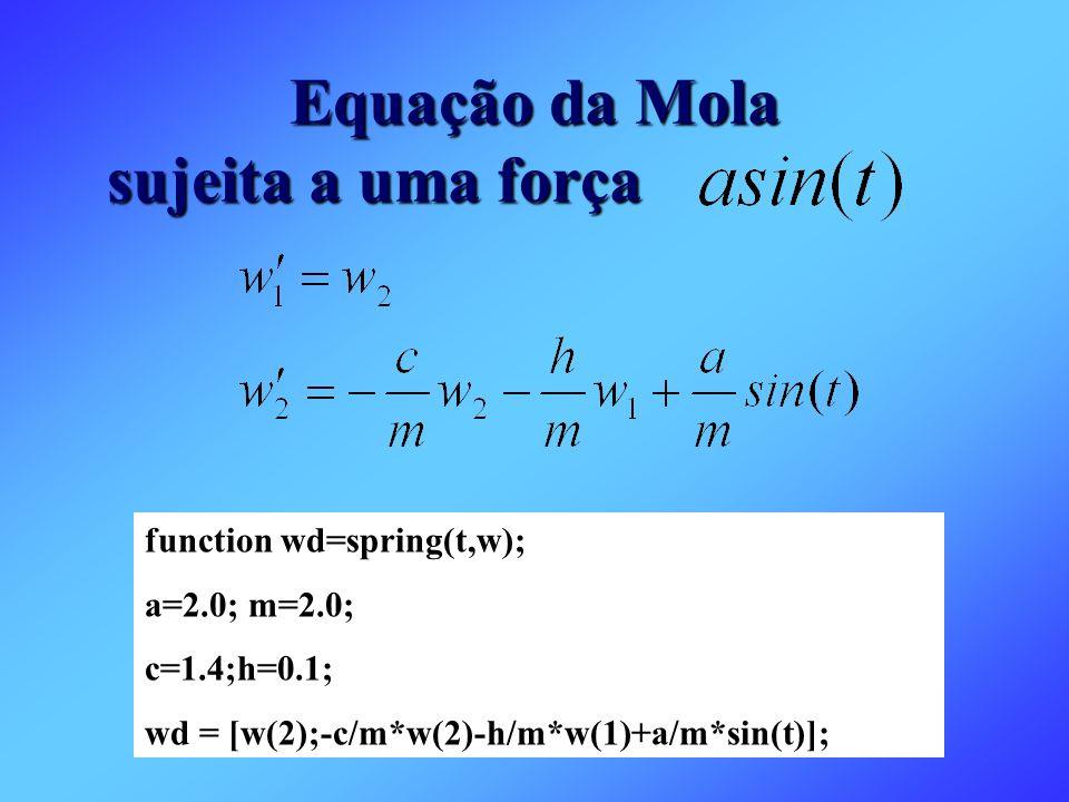 Equação da Mola sujeita a uma força function wd=spring(t,w); a=2.0; m=2.0; c=1.4;h=0.1; wd = [w(2);-c/m*w(2)-h/m*w(1)+a/m*sin(t)];