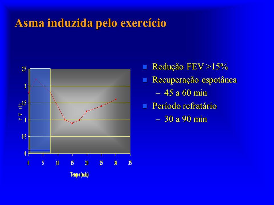 Asma induzida pelo exercício n Redução FEV >15% n Recuperação espotânea –45 a 60 min n Período refratário –30 a 90 min