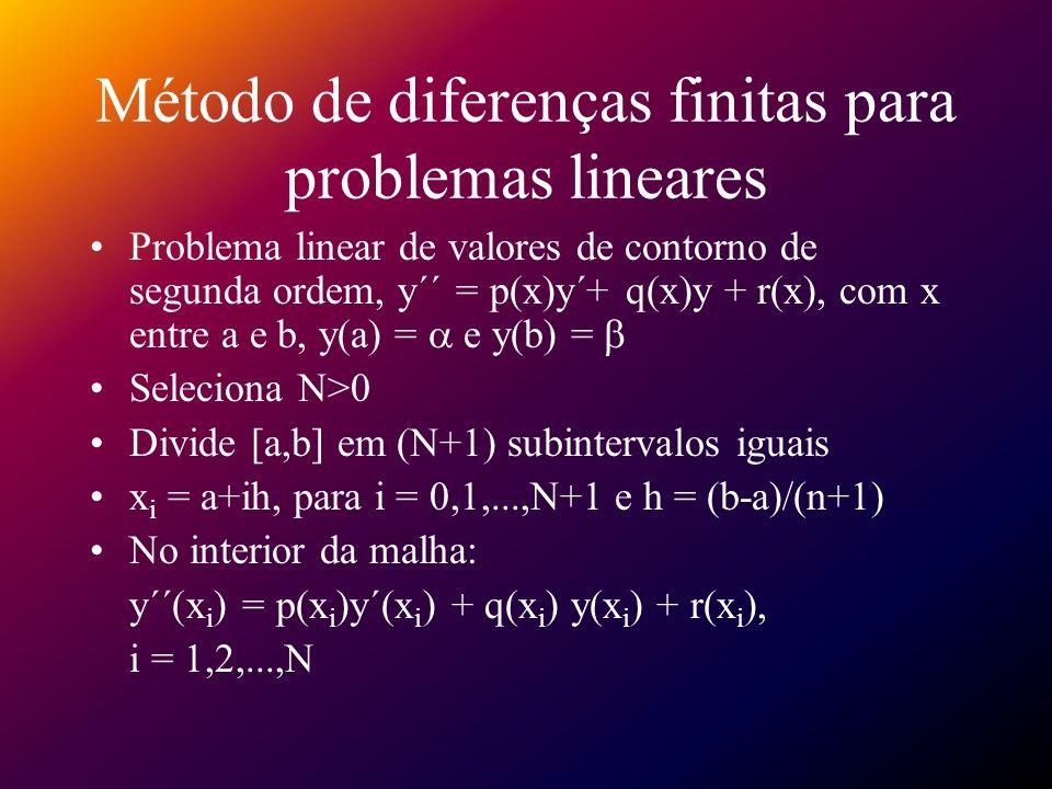 Método de diferenças finitas para problemas lineares Problema linear de valores de contorno de segunda ordem, y´´ = p(x)y´+ q(x)y + r(x), com x entre