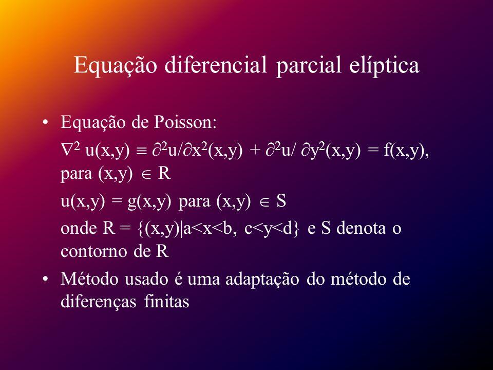 Equação diferencial parcial elíptica Equação de Poisson: 2 u(x,y) 2 u/ x 2 (x,y) + 2 u/ y 2 (x,y) = f(x,y), para (x,y) R u(x,y) = g(x,y) para (x,y) S