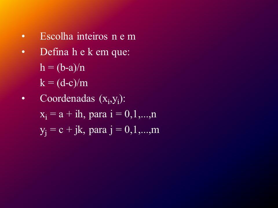 Escolha inteiros n e m Defina h e k em que: h = (b-a)/n k = (d-c)/m Coordenadas (x i,y i ): x i = a + ih, para i = 0,1,...,n y j = c + jk, para j = 0,