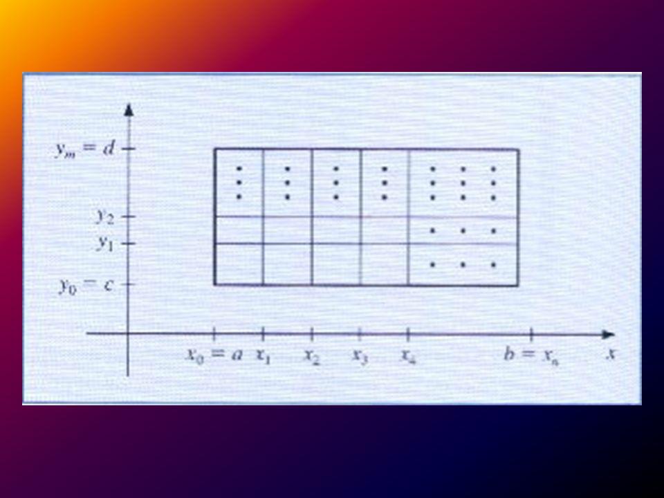 Linhas x=xi e y=yi são linhas de grade Suas intersecções são pontos de junção da grade Usando as fórmulas centradas de 2 u/ x 2 (x i,y j ) e 2 u/ y 2 (x i,y j ) e as condições de contorno na equação de Poisson, obtemos a método centrado com erro da ordem de O(h 2 + k 2 ) 2[(h/k) 2 + 1]w i,j – (w i-1,j + w i-1,j ) – (h/k) 2 (w i,j + w i,j- 1 ) = -h 2 f(x i,y j ), para valores dentro de R Para os contornos: w 0,j = g(x 0,y j ), w n,j = g(x n,y j ), para j = 0,1,...,m w i,0 = g(x i,y 0 ), w i,m = g(x i,y m ), para i = 1,2,...,n-1