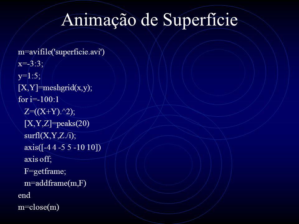 Animação de Superfície m=avifile('superficie.avi') x=-3:3; y=1:5; [X,Y]=meshgrid(x,y); for i=-100:1 Z=((X+Y).^2); [X,Y,Z]=peaks(20) surfl(X,Y,Z./i); a