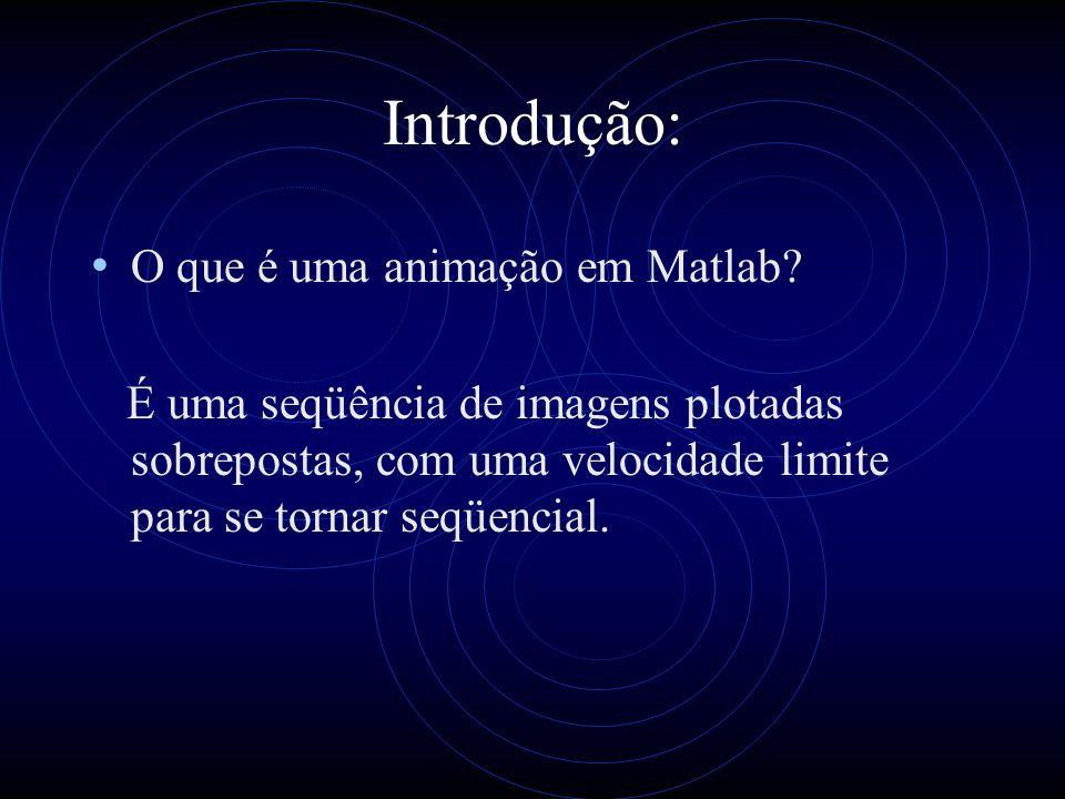Introdução: O que é uma animação em Matlab? É uma seqüência de imagens plotadas sobrepostas, com uma velocidade limite para se tornar seqüencial.