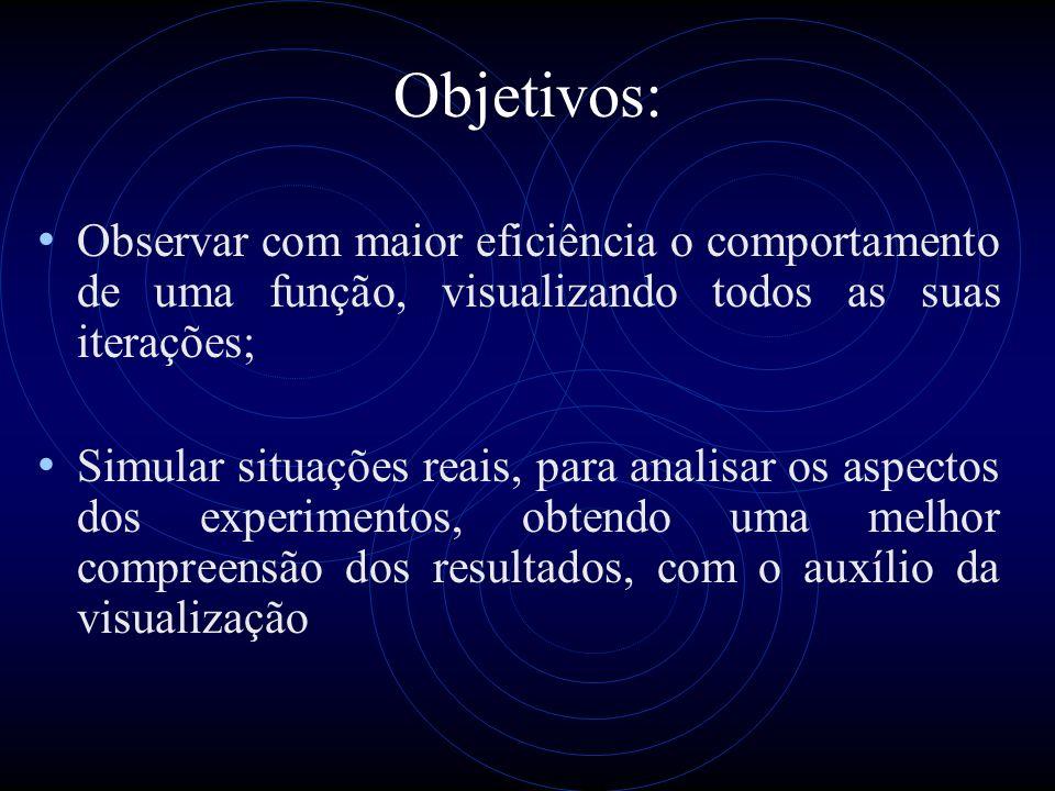 Objetivos: Observar com maior eficiência o comportamento de uma função, visualizando todos as suas iterações; Simular situações reais, para analisar o