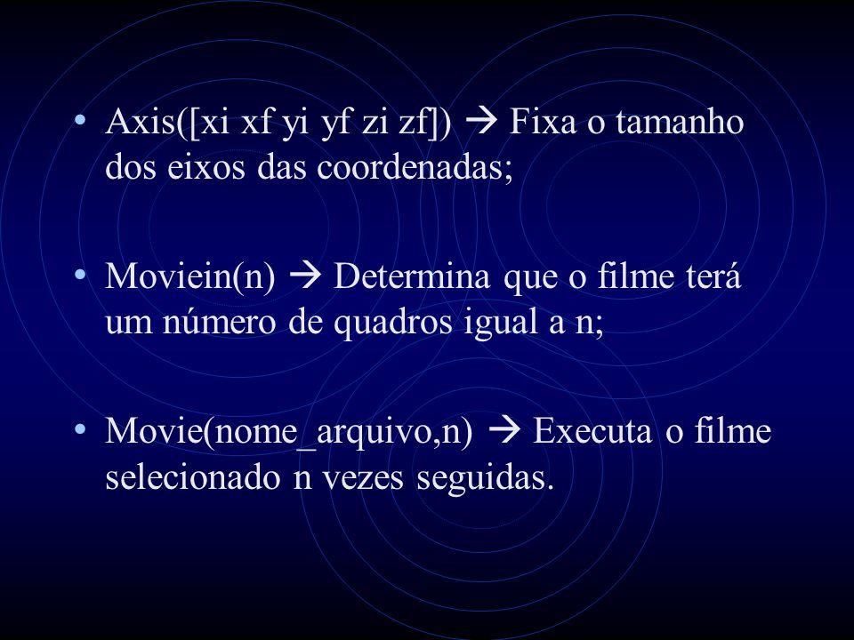 Axis([xi xf yi yf zi zf]) Fixa o tamanho dos eixos das coordenadas; Moviein(n) Determina que o filme terá um número de quadros igual a n; Movie(nome_a