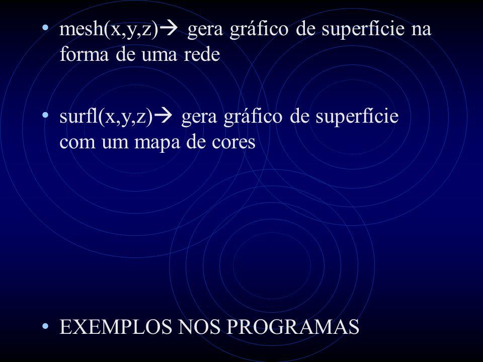 mesh(x,y,z) gera gráfico de superfície na forma de uma rede surfl(x,y,z) gera gráfico de superfície com um mapa de cores EXEMPLOS NOS PROGRAMAS