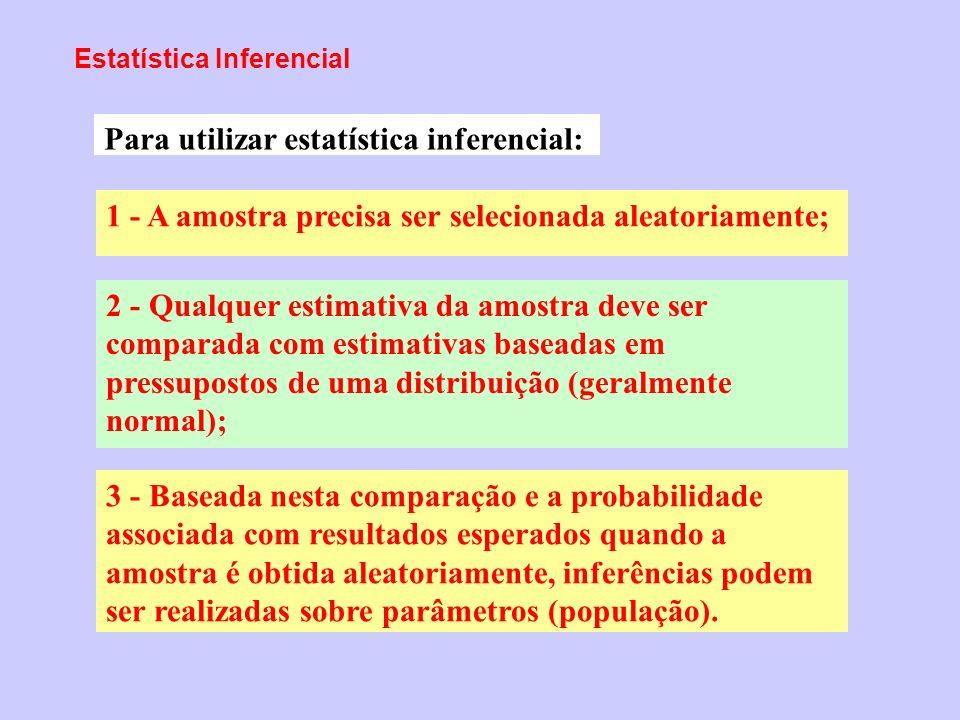 Estatística Inferencial Para utilizar estatística inferencial: 1 - A amostra precisa ser selecionada aleatoriamente; 2 - Qualquer estimativa da amostr