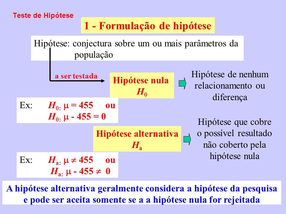 1 - Formulação de hipótese Hipótese: conjectura sobre um ou mais parâmetros da população a ser testada Hipótese nula H 0 Hipótese de nenhum relacionam