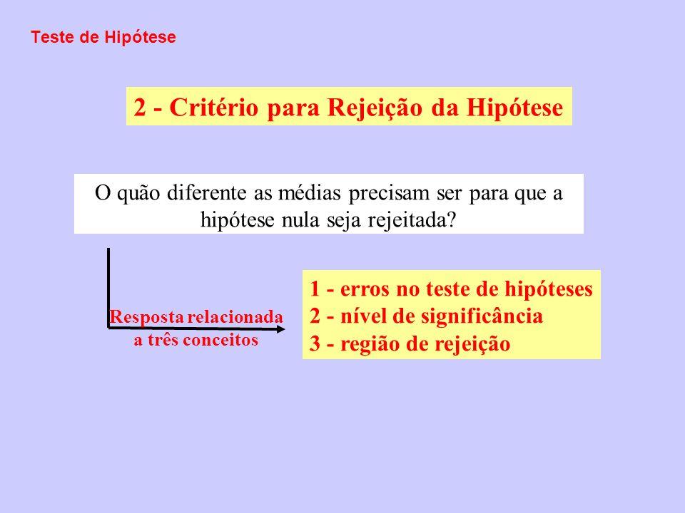 2 - Critério para Rejeição da Hipótese O quão diferente as médias precisam ser para que a hipótese nula seja rejeitada? Resposta relacionada a três co