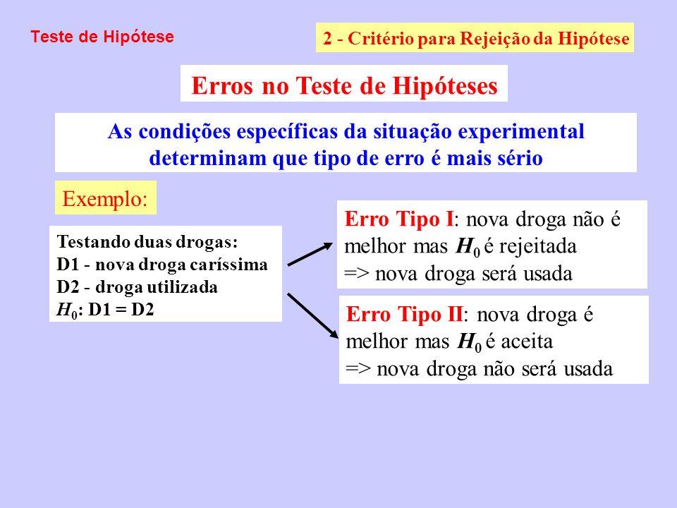 Teste de Hipótese 2 - Critério para Rejeição da Hipótese Exemplo: Testando duas drogas: D1 - nova droga caríssima D2 - droga utilizada H 0 : D1 = D2 A