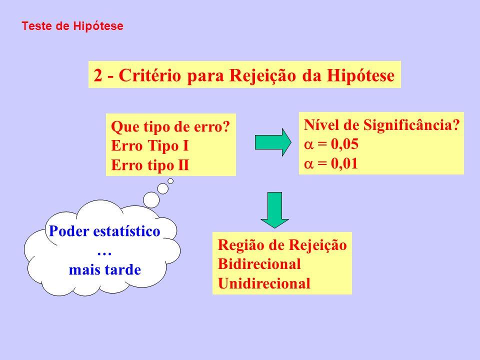 Teste de Hipótese 2 - Critério para Rejeição da Hipótese Nível de Significância? = 0,05 = 0,01 Região de Rejeição Bidirecional Unidirecional Que tipo