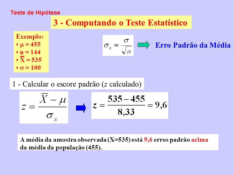 Teste de Hipótese 3 - Computando o Teste Estatístico Erro Padrão da Média 1 - Calcular o escore padrão (z calculado) A média da amostra observada (X=5