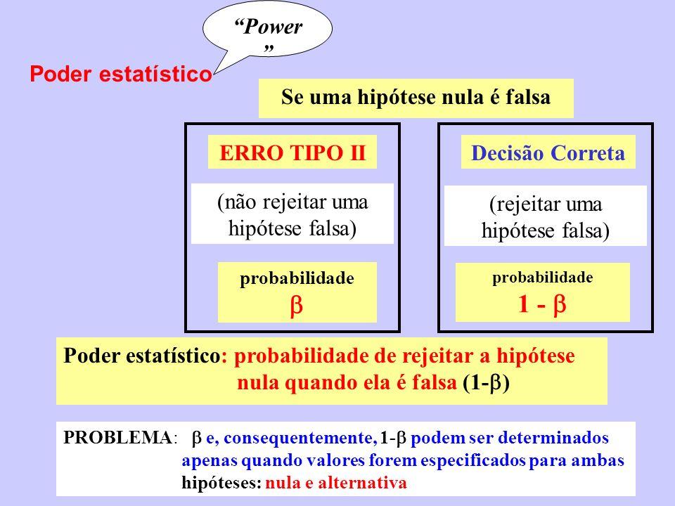 Poder estatístico Power Poder estatístico: probabilidade de rejeitar a hipótese nula quando ela é falsa (1- ) Se uma hipótese nula é falsa PROBLEMA: e