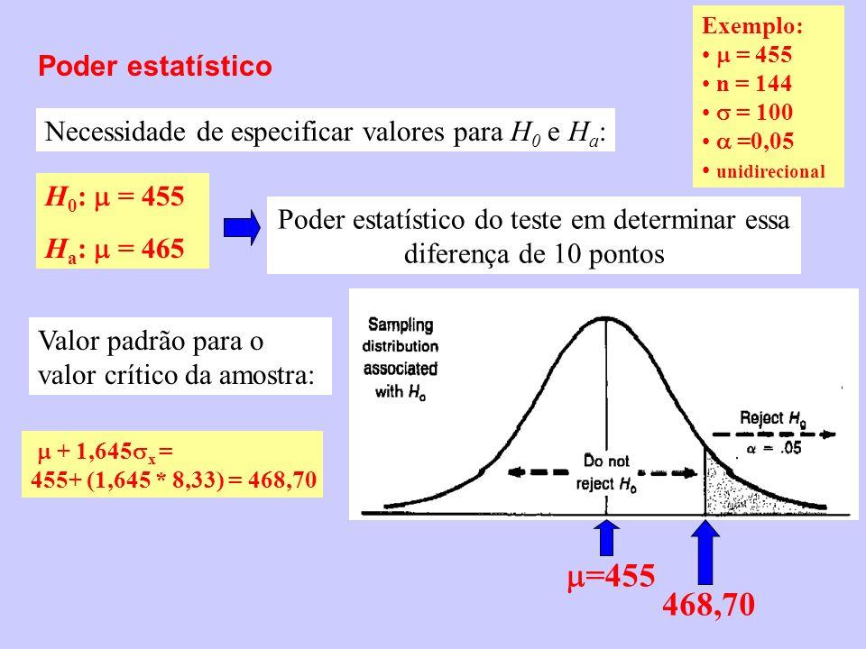 Poder estatístico Exemplo: = 455 n = 144 = 100 =0,05 unidirecional Necessidade de especificar valores para H 0 e H a : H 0 : = 455 H a : = 465 Poder e