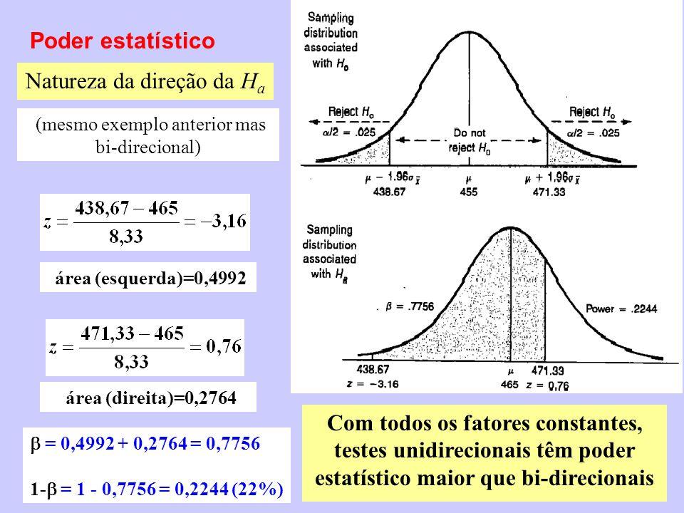 Poder estatístico Natureza da direção da H a (mesmo exemplo anterior mas bi-direcional) área (esquerda)=0,4992 área (direita)=0,2764 = 0,4992 + 0,2764