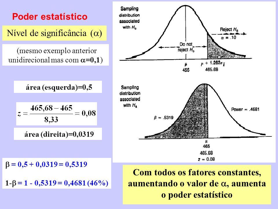 Poder estatístico Nível de significância ( ) (mesmo exemplo anterior unidirecional mas com =0,1) área (esquerda)=0,5 área (direita)=0,0319 = 0,5 + 0,0