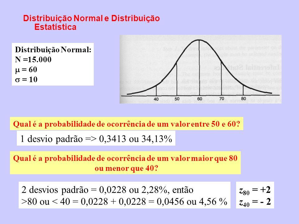 Distribuição Normal e Distribuição Estatística Qual é a probabilidade de ocorrência de um valor entre 50 e 60? Distribuição Normal: N =15.000 = 60 = 1