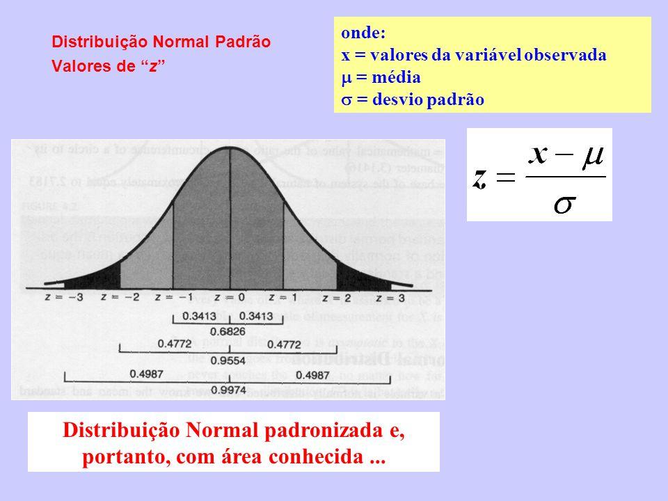 Distribuição Normal Padrão Valores de z onde: x = valores da variável observada = média = desvio padrão Distribuição Normal padronizada e, portanto, c