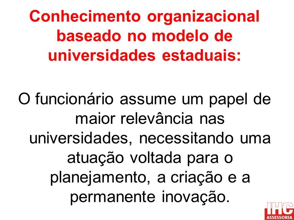 Conhecimento organizacional baseado no modelo de universidades estaduais: O funcionário assume um papel de maior relevância nas universidades, necessi