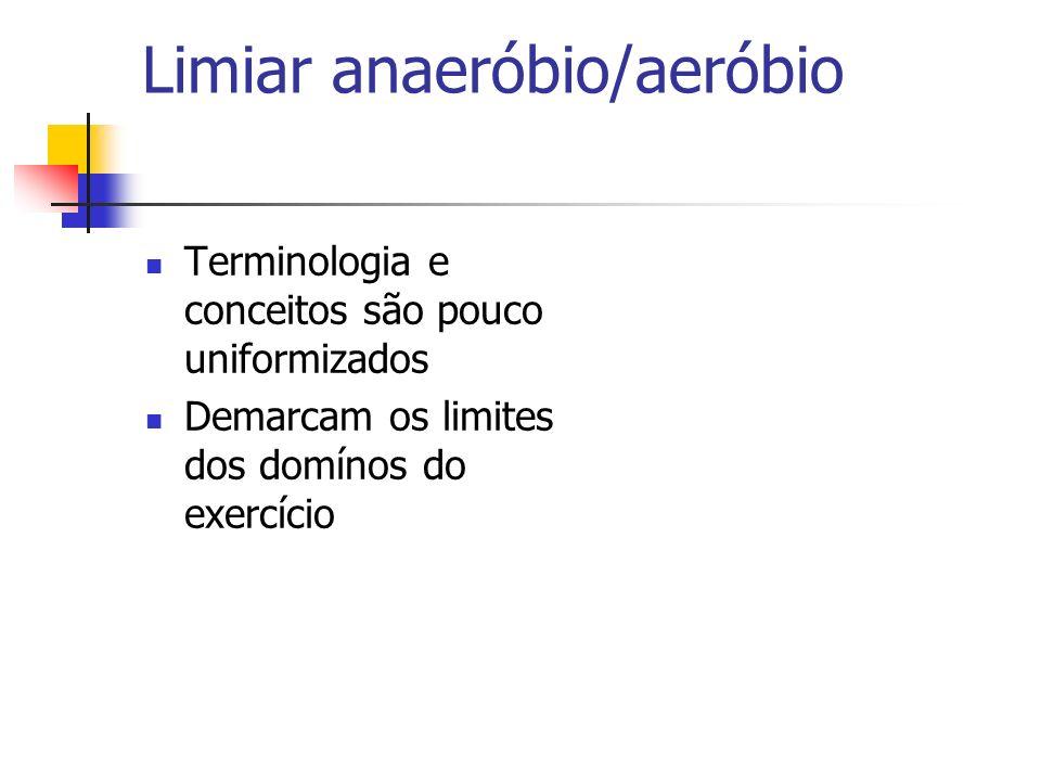 Limiar anaeróbio/aeróbio Terminologia e conceitos são pouco uniformizados Demarcam os limites dos domínos do exercício
