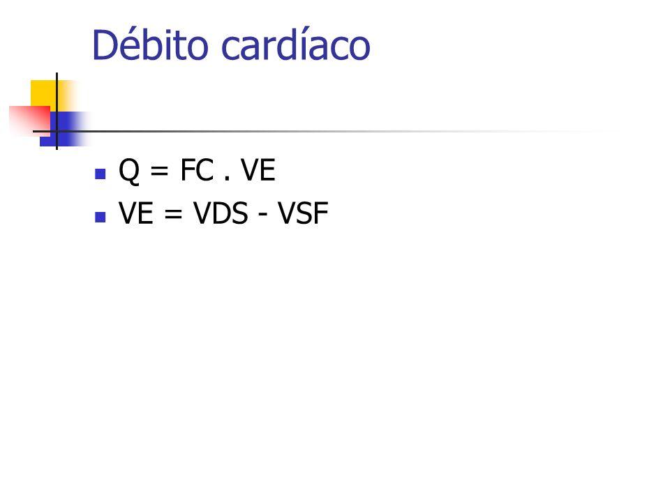 Determinates fisiológicos do VO2 VO2 CaO2CvO2 Dif(a-v)O2