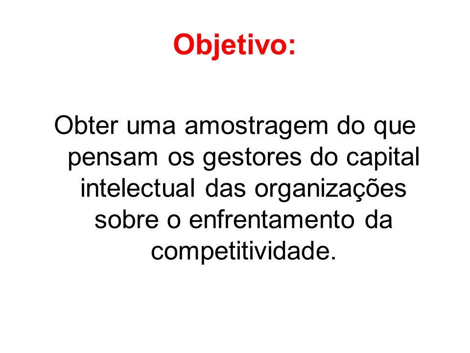Objetivo: Obter uma amostragem do que pensam os gestores do capital intelectual das organizações sobre o enfrentamento da competitividade.