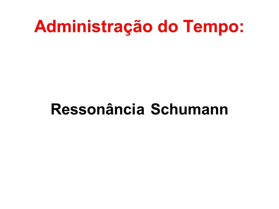 Administração do Tempo: Ressonância Schumann