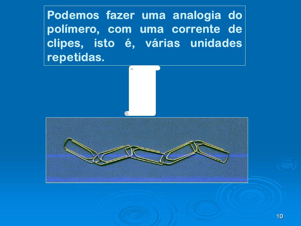10 Podemos fazer uma analogia do polímero, com uma corrente de clipes, isto é, várias unidades repetidas.