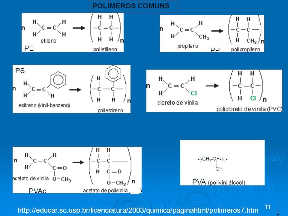 11 http://educar.sc.usp.br/licenciatura/2003/quimica/paginahtml/polimeros7.htm POLÍMEROS COMUNS PE PS PVAc PP -[-CH 2 -CH-] n - | OH PVA (polivinilálc