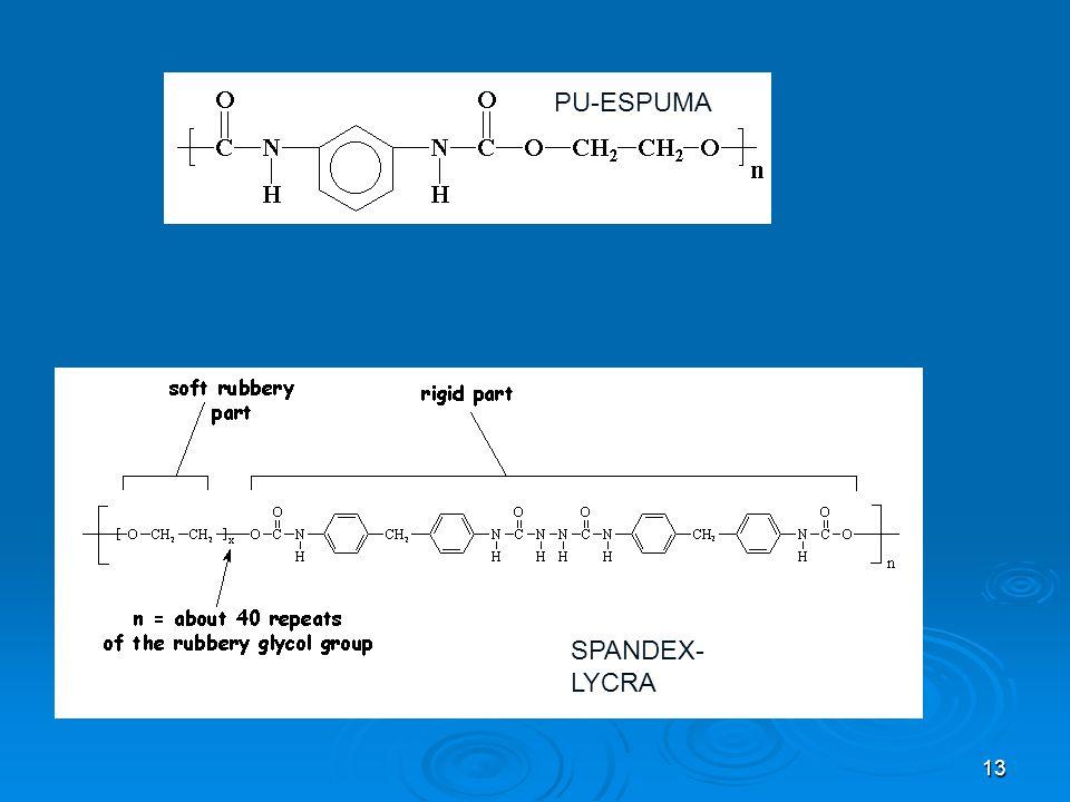 13 Spandex- PU LYCRA SPANDEX- LYCRA PU-ESPUMA