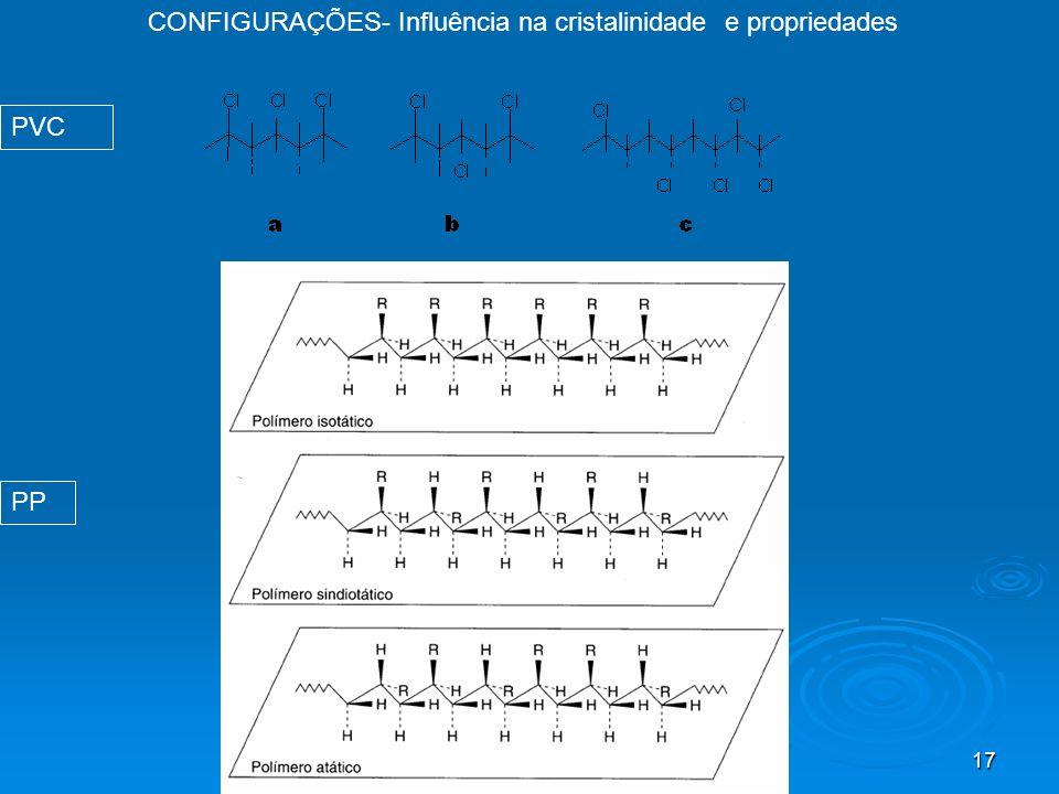 17 PVC PP CONFIGURAÇÕES- Influência na cristalinidade e propriedades
