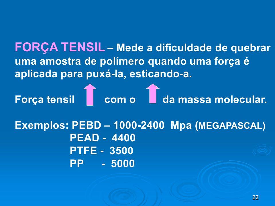 22 FORÇA TENSIL – Mede a dificuldade de quebrar uma amostra de polímero quando uma força é aplicada para puxá-la, esticando-a. Força tensil com o da m