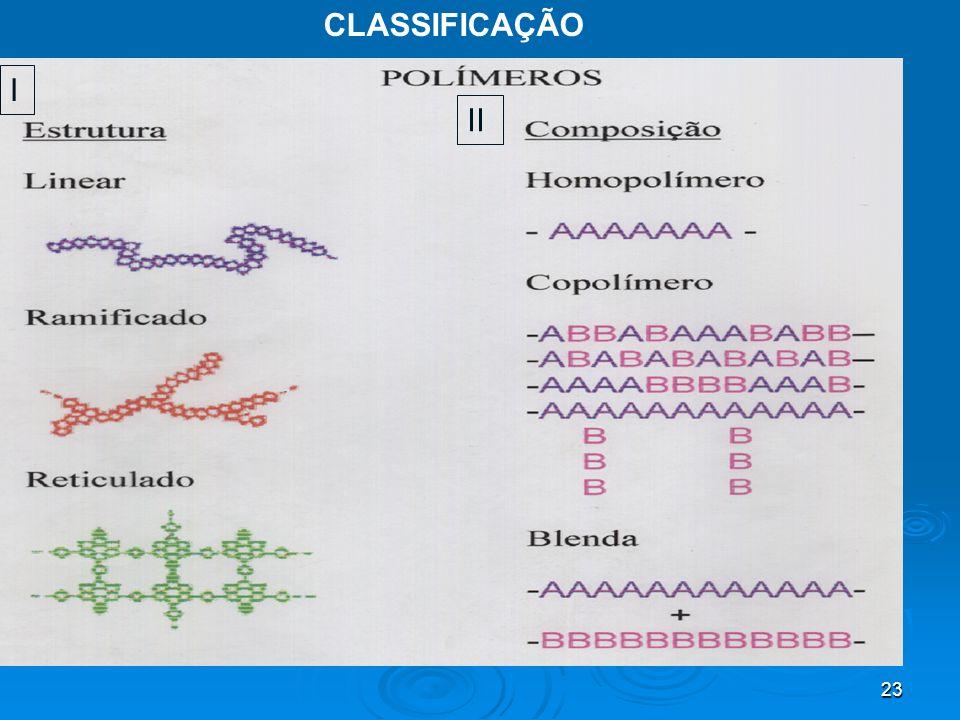 23 CLASSIFICAÇÃO I II