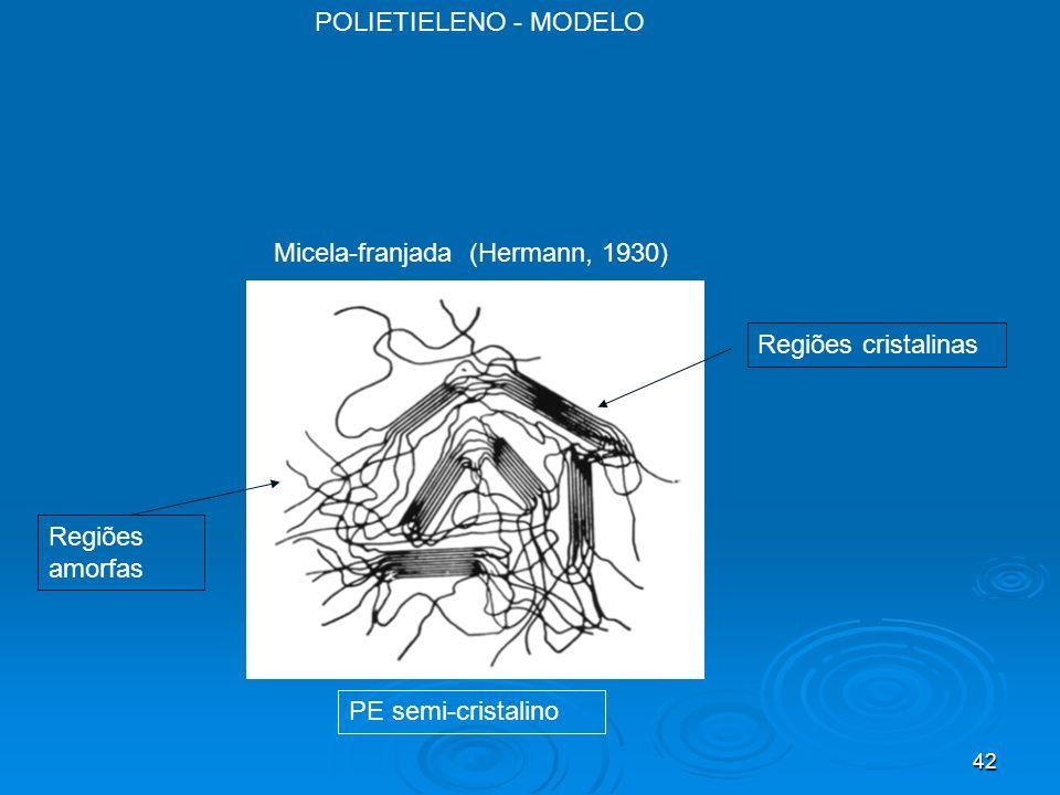 42 POLIETIELENO - MODELO PE semi-cristalino Micela-franjada (Hermann, 1930) Regiões amorfas Regiões cristalinas