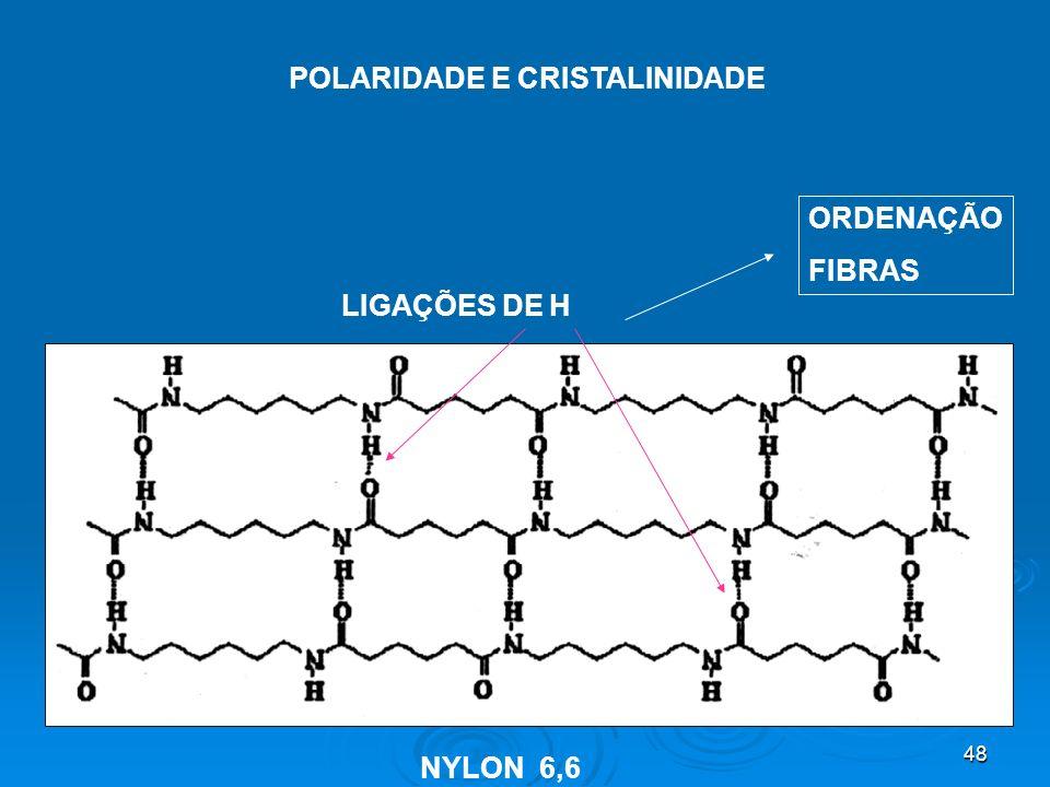 48 POLARIDADE E CRISTALINIDADE LIGAÇÕES DE H NYLON 6,6 ORDENAÇÃO FIBRAS