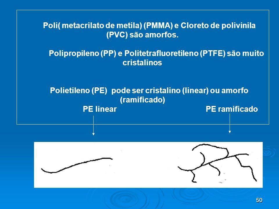 50 Poli( metacrilato de metila) (PMMA) e Cloreto de polivinila (PVC) são amorfos. Polipropileno (PP) e Politetrafluoretileno (PTFE) são muito cristali