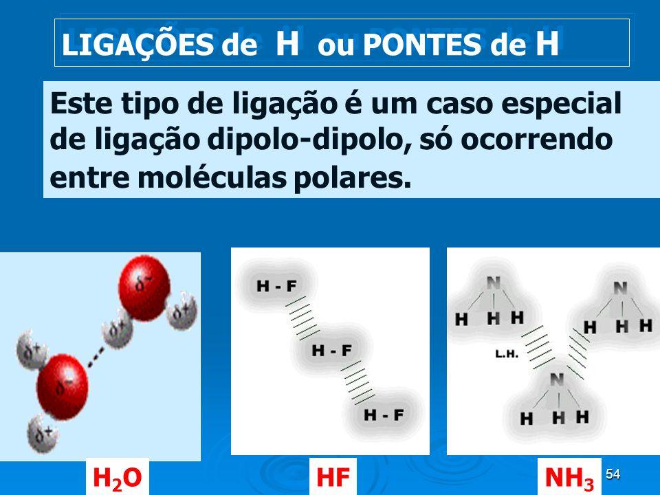 54 LIGAÇÕES de H ou PONTES de H Este tipo de ligação é um caso especial de ligação dipolo-dipolo, só ocorrendo entre moléculas polares. H2OH2OHFNH 3